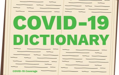 Social Distancing? Isolation? Quarantine? The COVID-19 terms you need to know