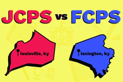 JCPS vs FCPS: comparing the responses of Kentucky's largest school districts.
