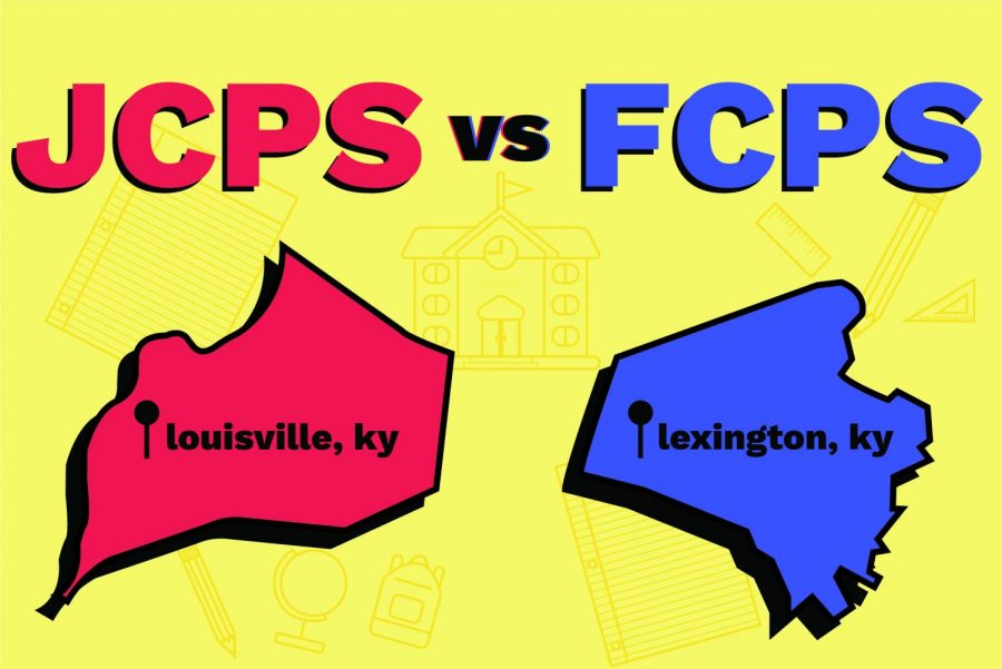 JCPS+vs+FCPS%3A+comparing+the+responses+of+Kentucky%E2%80%99s+largest+school+districts.