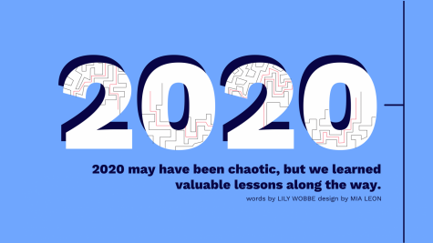 What 2020 Shouldve Been